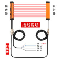 安全光栅安全光幕 全新升级款 提高性能稳定性 安装方式简便 尾部指示灯显示-3
