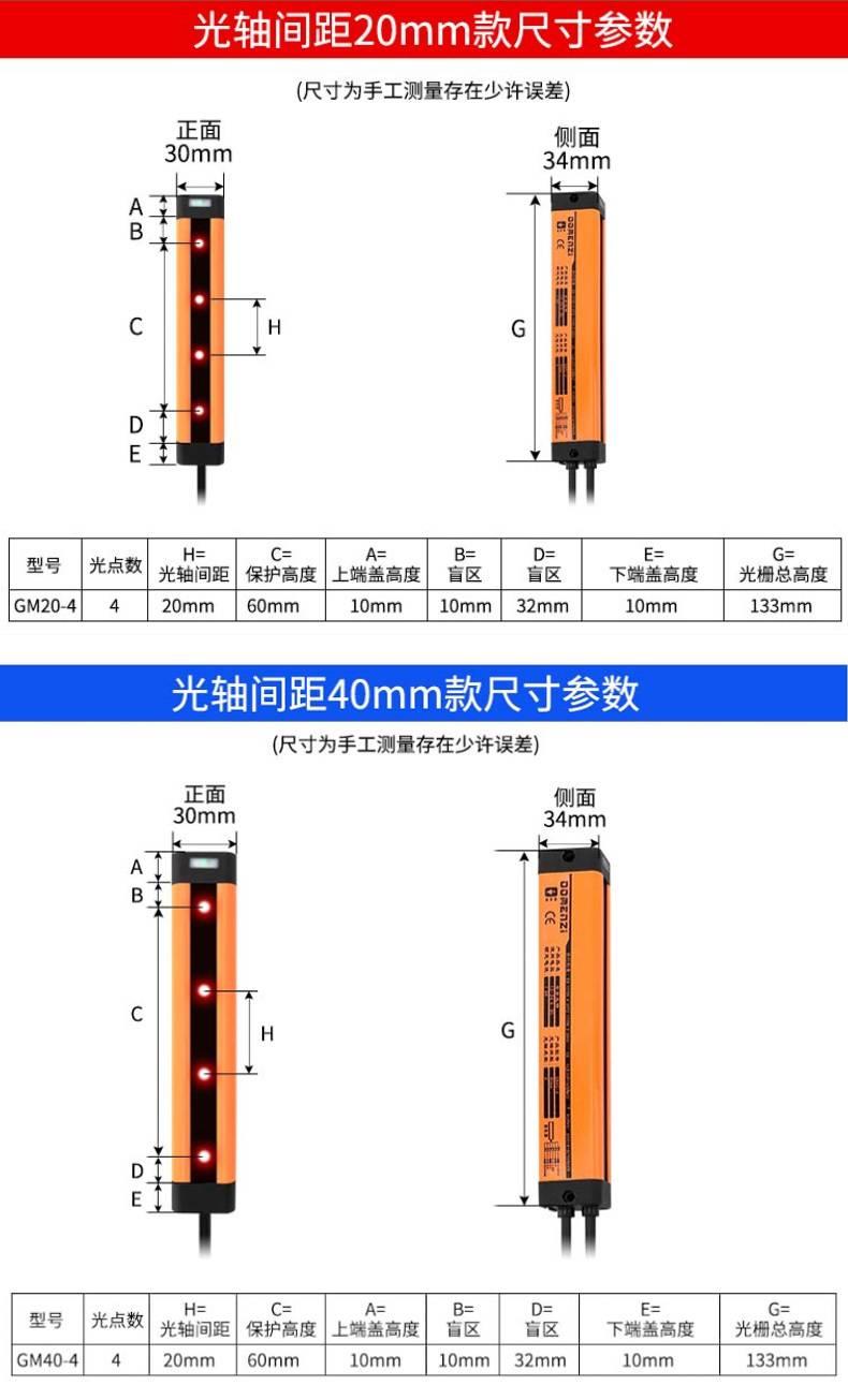 安全光栅安全光幕 全新升级款 提高性能稳定性 安装方式简便 尾部指示灯显示-尺寸图