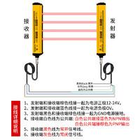 GM系列 安全光幕安全光栅冲床保护器红外探测器-6