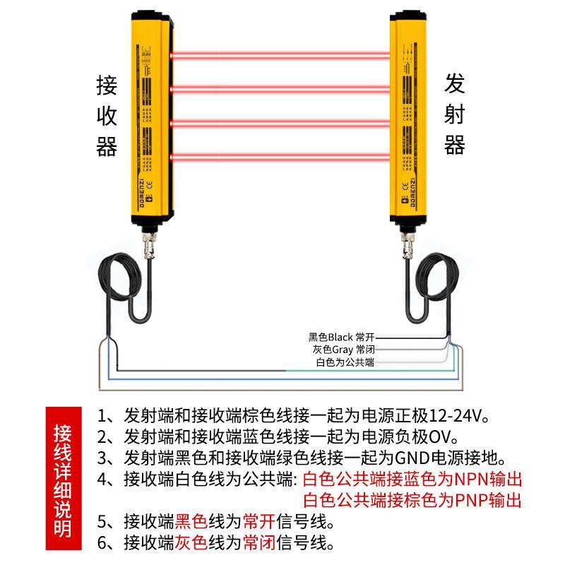 GM系列 安全光幕安全光栅冲床保护器红外探测器-接线图