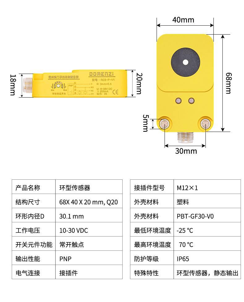 R 系列 环形电感式接近开关-尺寸图