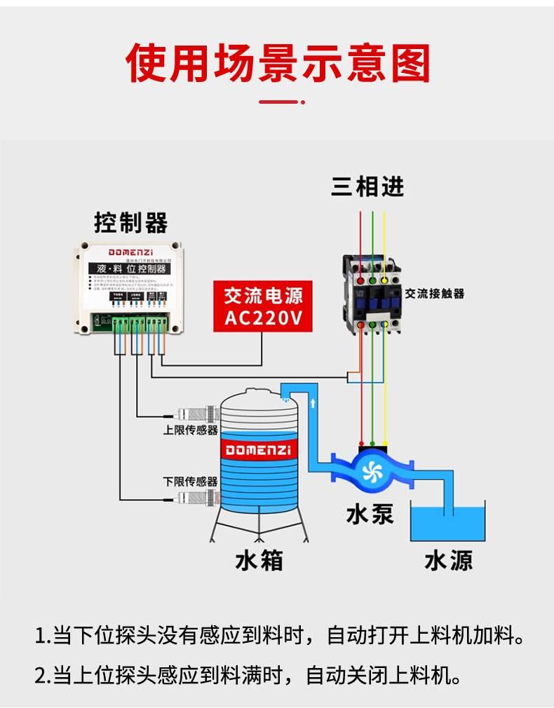 液位·料位控制器 上限位下限位 自动上料控制器-接线图