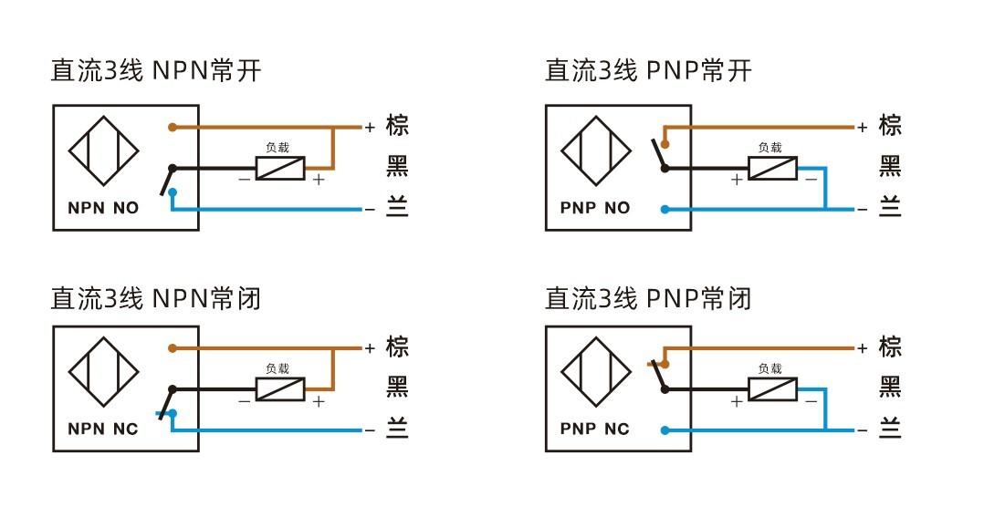 直流3线传感器怎么区分NPN和PNP的区别?
